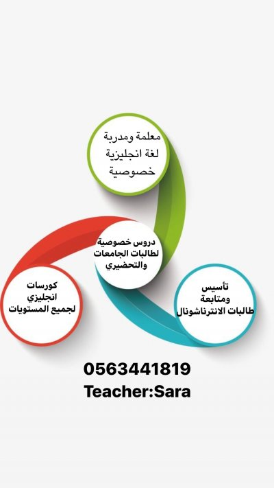 معلمة ومدربة لغة انجليزية بالرياض للدروس الخصوصية 0563441819